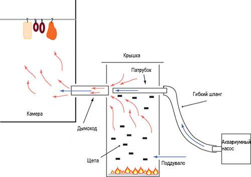 (Рис. 8 - Чертеж для дымогенератора 1)