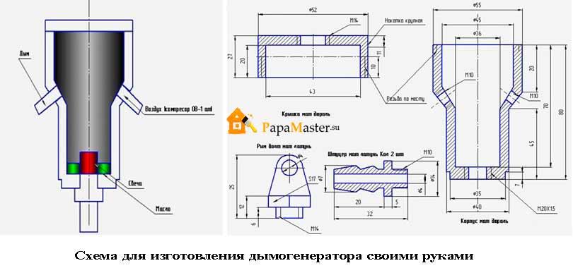 Дымогенератор для холодного копчения своими руками чертежи и фото